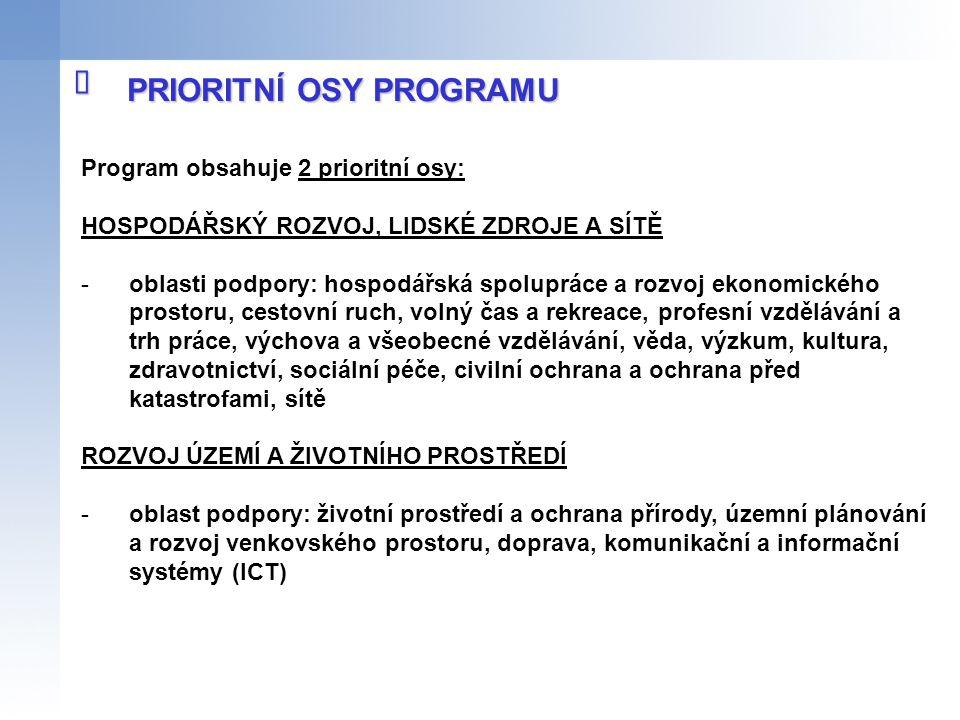 Program obsahuje 2 prioritní osy: HOSPODÁŘSKÝ ROZVOJ, LIDSKÉ ZDROJE A SÍTĚ -oblasti podpory: hospodářská spolupráce a rozvoj ekonomického prostoru, ce