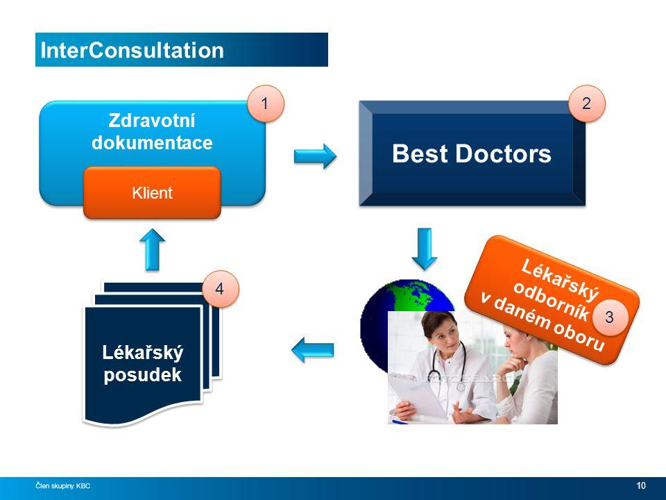 InterConsultation 10 Zdravotní dokumentace Klient Best Doctors Lékařský posudek 1 1 4 4 2 2 Lékařský odborník v daném oboru 3 3