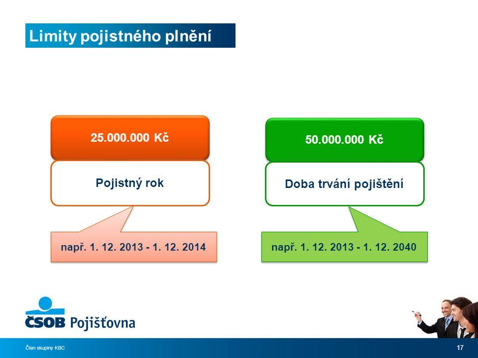 Limity pojistného plnění 17 50.000.000 Kč 25.000.000 Kč např.