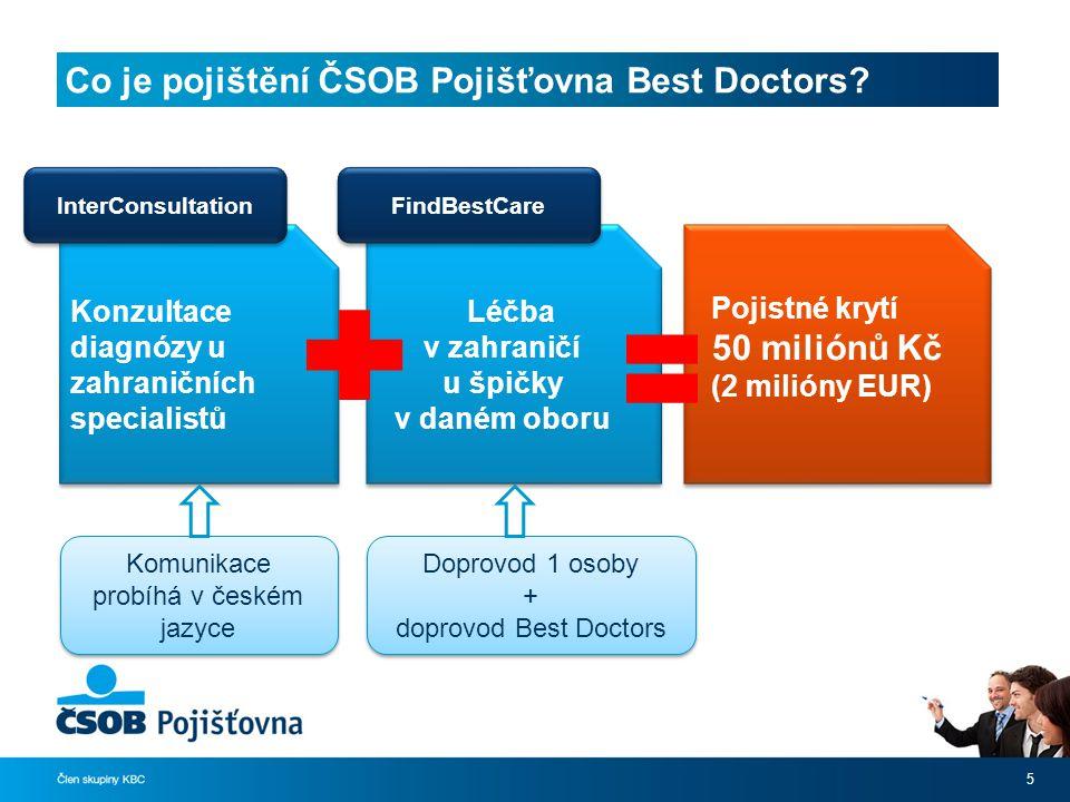 Co je pojištění ČSOB Pojišťovna Best Doctors.