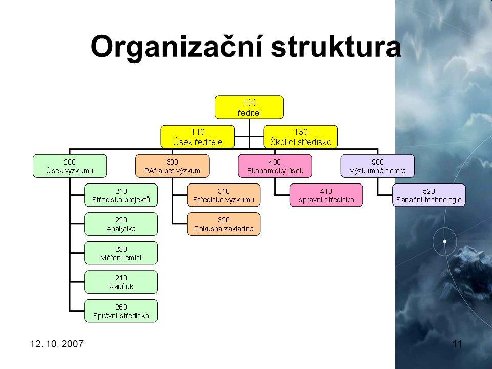 12. 10. 200711 Organizační struktura