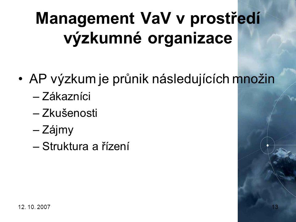 12. 10. 200713 Management VaV v prostředí výzkumné organizace AP výzkum je průnik následujících množin –Zákazníci –Zkušenosti –Zájmy –Struktura a říze