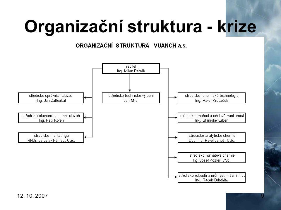 12. 10. 200710 Vývoj organizační struktury