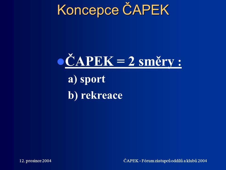 12. prosince 2004ČAPEK - Fórum zástupců oddílů a klubů 2004 Koncepce ČAPEK ČAPEK = 2 směry : a) sport b) rekreace