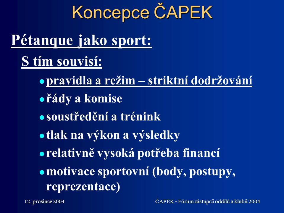 12. prosince 2004ČAPEK - Fórum zástupců oddílů a klubů 2004 Koncepce ČAPEK Pétanque jako sport: S tím souvisí: pravidla a režim – striktní dodržování