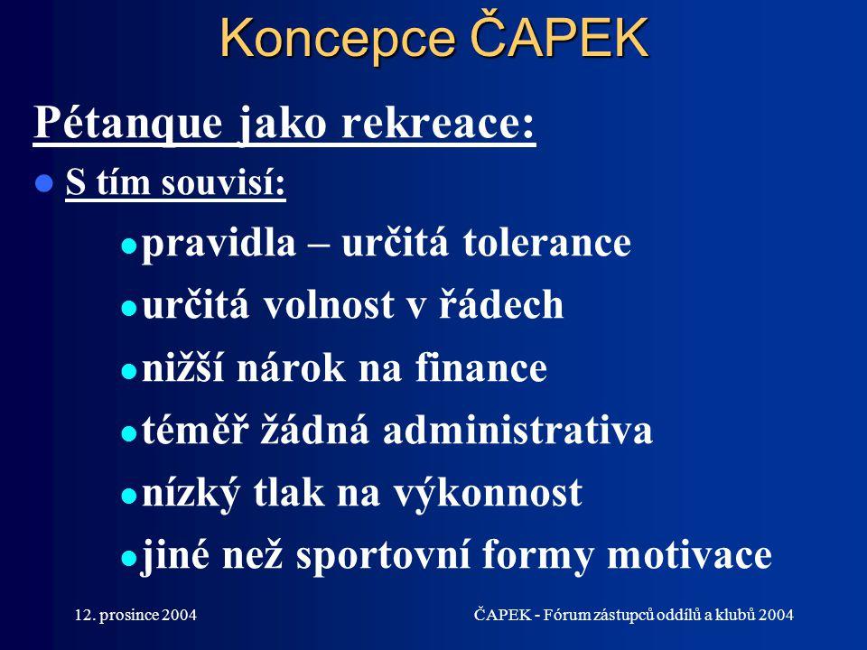 12. prosince 2004ČAPEK - Fórum zástupců oddílů a klubů 2004 Koncepce ČAPEK Pétanque jako rekreace: S tím souvisí: pravidla – určitá tolerance určitá v