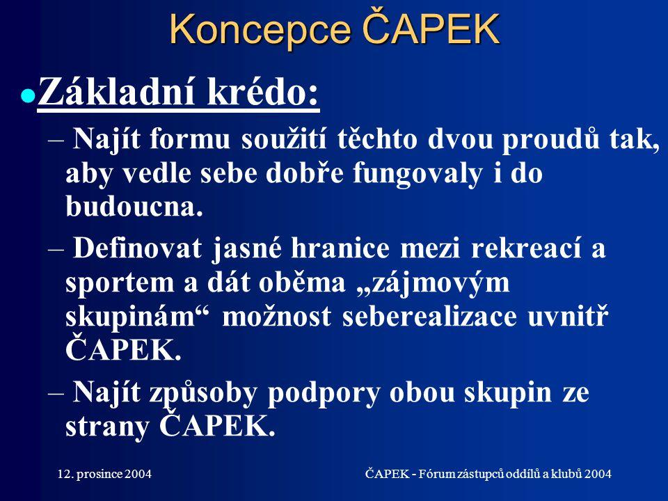 12. prosince 2004ČAPEK - Fórum zástupců oddílů a klubů 2004 Koncepce ČAPEK Základní krédo: – Najít formu soužití těchto dvou proudů tak, aby vedle seb