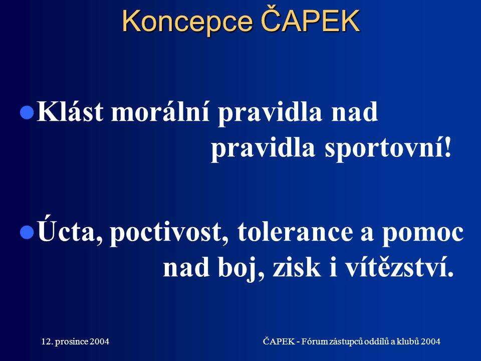 12. prosince 2004ČAPEK - Fórum zástupců oddílů a klubů 2004 Koncepce ČAPEK Klást morální pravidla nad pravidla sportovní! Úcta, poctivost, tolerance a