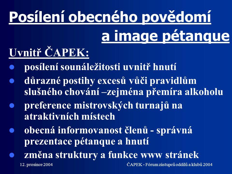 12. prosince 2004ČAPEK - Fórum zástupců oddílů a klubů 2004 Posílení obecného povědomí a image pétanque Uvnitř ČAPEK: posílení sounáležitosti uvnitř h