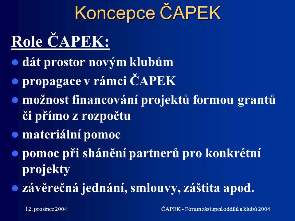 12. prosince 2004ČAPEK - Fórum zástupců oddílů a klubů 2004 Koncepce ČAPEK Role ČAPEK: dát prostor novým klubům propagace v rámci ČAPEK možnost financ