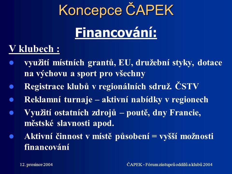 12. prosince 2004ČAPEK - Fórum zástupců oddílů a klubů 2004 Koncepce ČAPEK Financování: V klubech : využití místních grantů, EU, družební styky, dotac