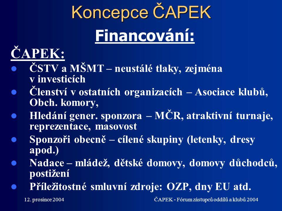 12. prosince 2004ČAPEK - Fórum zástupců oddílů a klubů 2004 Koncepce ČAPEK Financování: ČAPEK: ČSTV a MŠMT – neustálé tlaky, zejména v investicích Čle