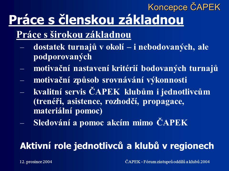 12. prosince 2004ČAPEK - Fórum zástupců oddílů a klubů 2004 Koncepce ČAPEK Práce s členskou základnou Práce s širokou základnou – dostatek turnajů v o