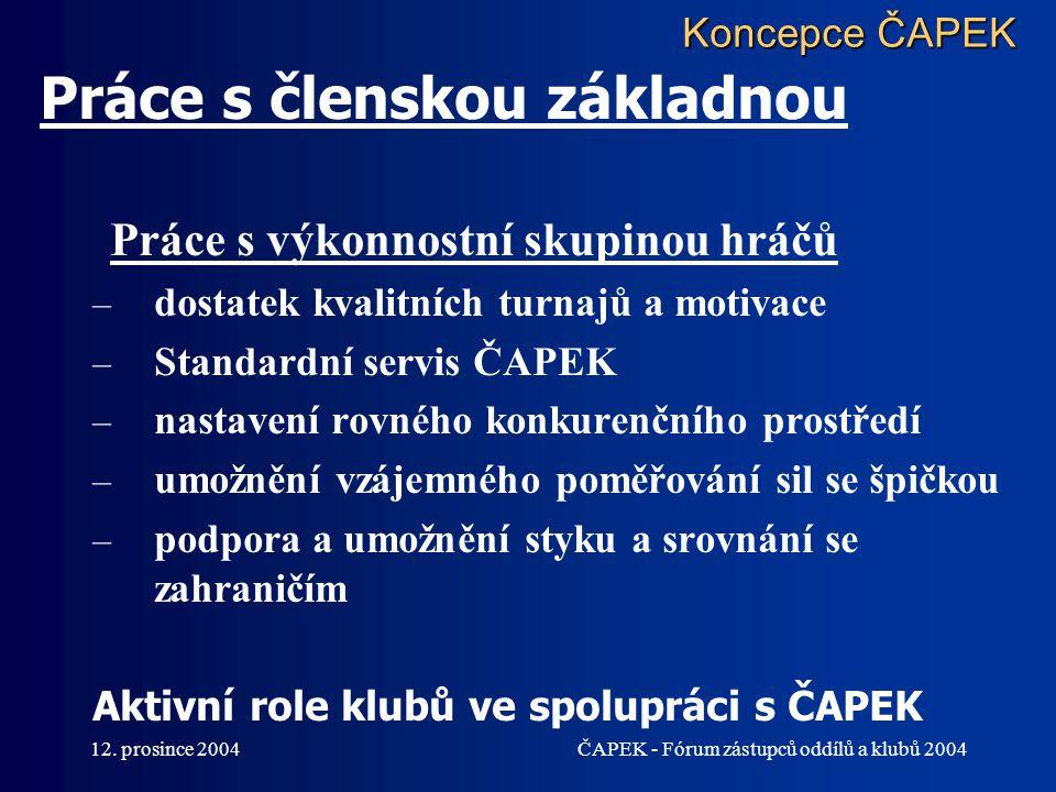 12. prosince 2004ČAPEK - Fórum zástupců oddílů a klubů 2004 Koncepce ČAPEK Práce s členskou základnou Práce s výkonnostní skupinou hráčů – dostatek kv