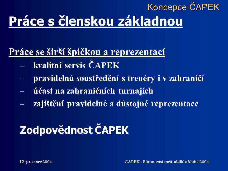 12. prosince 2004ČAPEK - Fórum zástupců oddílů a klubů 2004 Koncepce ČAPEK Práce s členskou základnou Práce se širší špičkou a reprezentací – kvalitní