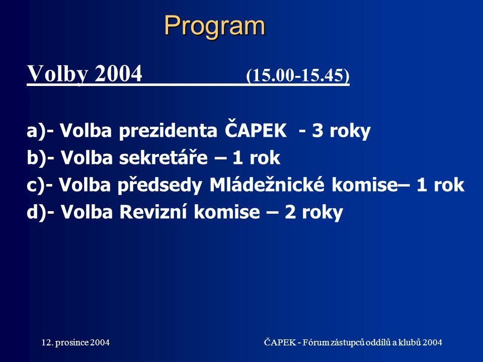 12. prosince 2004ČAPEK - Fórum zástupců oddílů a klubů 2004 Program Program Volby 2004 (15.00-15.45) a)- Volba prezidenta ČAPEK - 3 roky b)- Volba sek