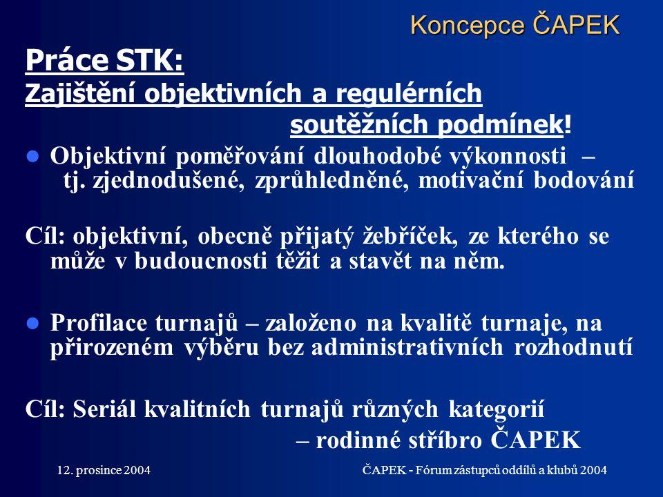 12. prosince 2004ČAPEK - Fórum zástupců oddílů a klubů 2004 Koncepce ČAPEK Práce STK: Zajištění objektivních a regulérních soutěžních podmínek! Objekt
