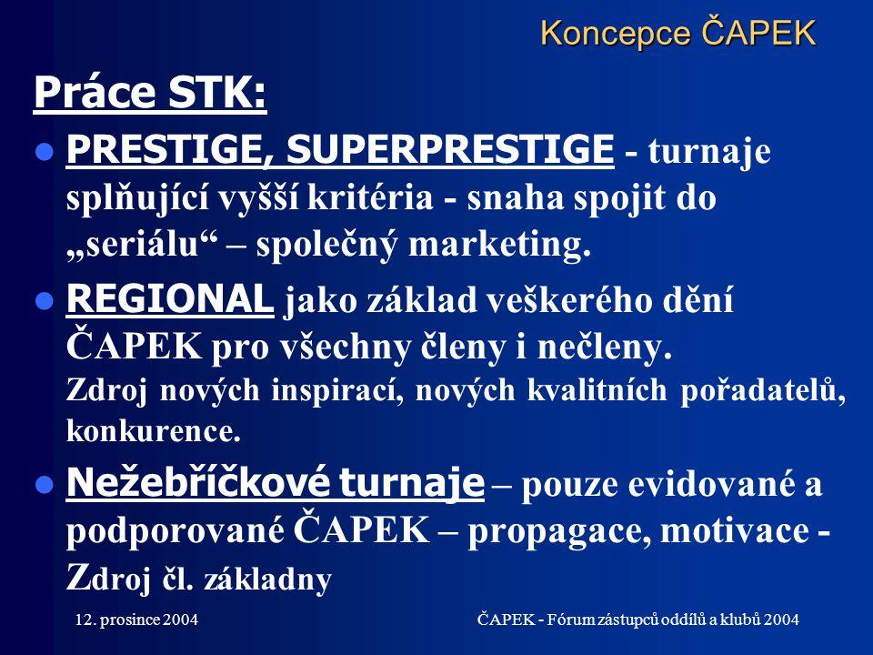 12. prosince 2004ČAPEK - Fórum zástupců oddílů a klubů 2004 Koncepce ČAPEK Práce STK: PRESTIGE, SUPERPRESTIGE - turnaje splňující vyšší kritéria - sna
