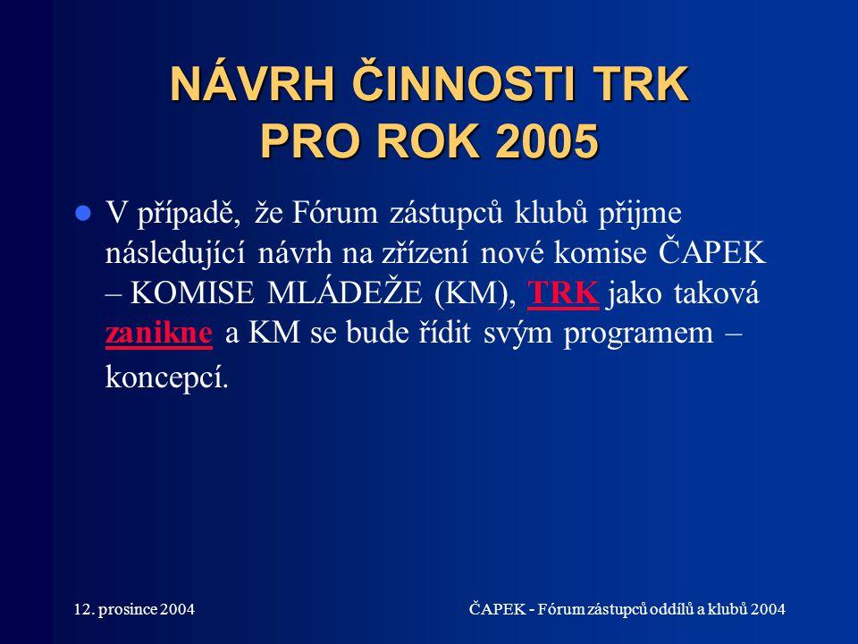 12. prosince 2004ČAPEK - Fórum zástupců oddílů a klubů 2004 NÁVRH ČINNOSTI TRK PRO ROK 2005 V případě, že Fórum zástupců klubů přijme následující návr