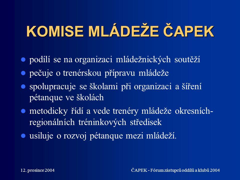12. prosince 2004ČAPEK - Fórum zástupců oddílů a klubů 2004 KOMISE MLÁDEŽE ČAPEK podílí se na organizaci mládežnických soutěží pečuje o trenérskou pří