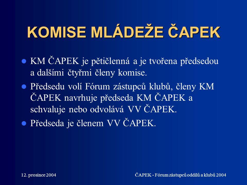 12. prosince 2004ČAPEK - Fórum zástupců oddílů a klubů 2004 KOMISE MLÁDEŽE ČAPEK KM ČAPEK je pětičlenná a je tvořena předsedou a dalšími čtyřmi členy