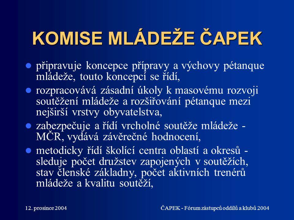 12. prosince 2004ČAPEK - Fórum zástupců oddílů a klubů 2004 KOMISE MLÁDEŽE ČAPEK připravuje koncepce přípravy a výchovy pétanque mládeže, touto koncep