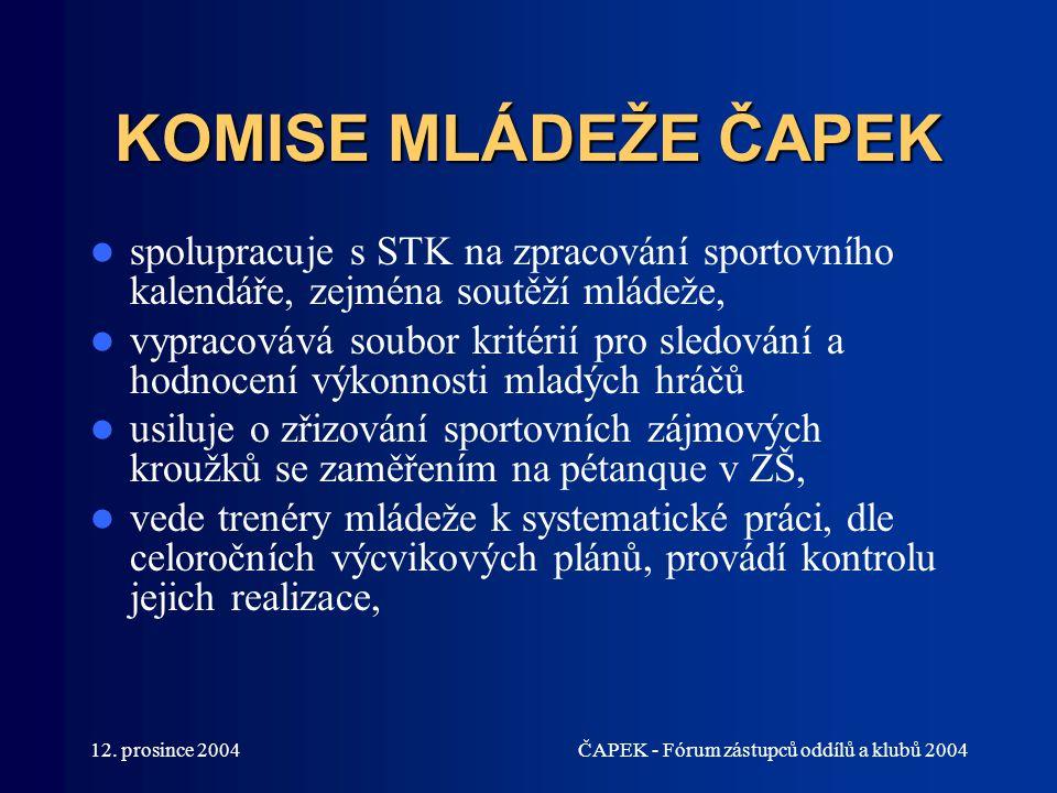 12. prosince 2004ČAPEK - Fórum zástupců oddílů a klubů 2004 KOMISE MLÁDEŽE ČAPEK spolupracuje s STK na zpracování sportovního kalendáře, zejména soutě