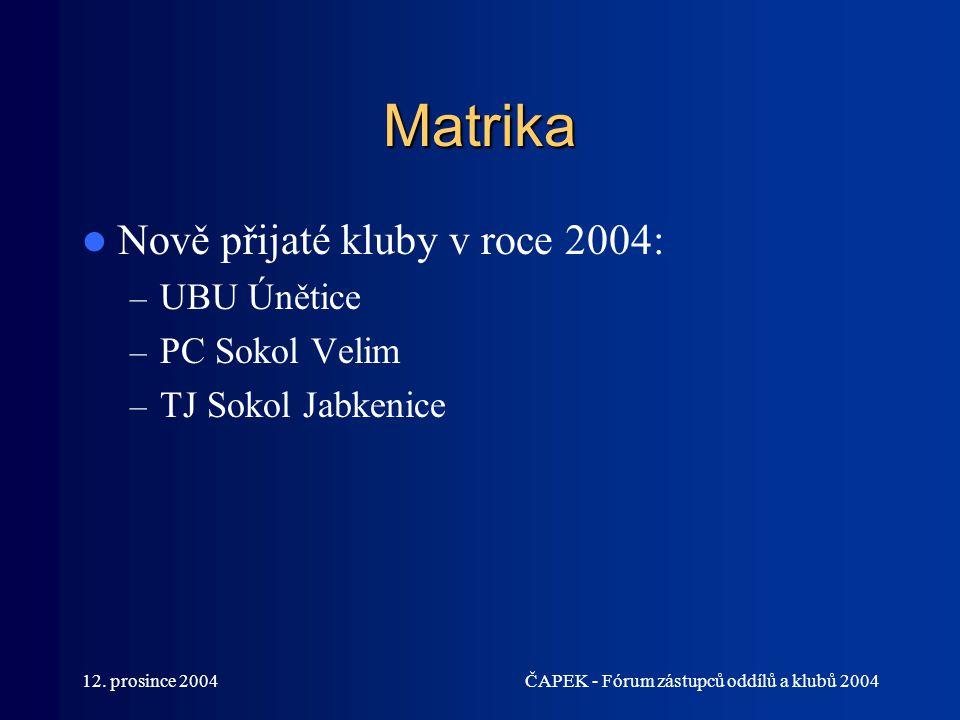 12. prosince 2004ČAPEK - Fórum zástupců oddílů a klubů 2004 Matrika Nově přijaté kluby v roce 2004: – UBU Únětice – PC Sokol Velim – TJ Sokol Jabkenic