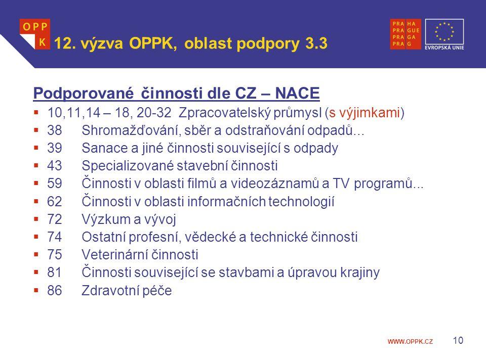 WWW.OPPK.CZ 12. výzva OPPK, oblast podpory 3.3 Podporované činnosti dle CZ – NACE  10,11,14 – 18, 20-32Zpracovatelský průmysl (s výjimkami)  38Shrom