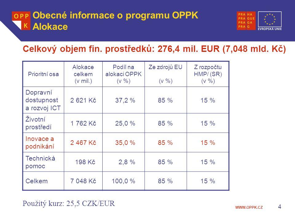 WWW.OPPK.CZ 4 Obecné informace o programu OPPK Alokace Celkový objem fin. prostředků: 276,4 mil. EUR (7,048 mld. Kč) Použitý kurz: 25,5 CZK/EUR Priori
