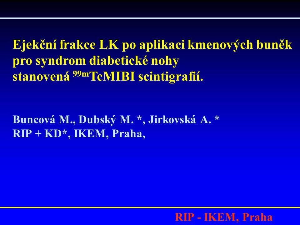 RIP - IKEM, Praha Ejekční frakce LK po aplikaci kmenových buněk pro syndrom diabetické nohy stanovená 99m TcMIBI scintigrafií.