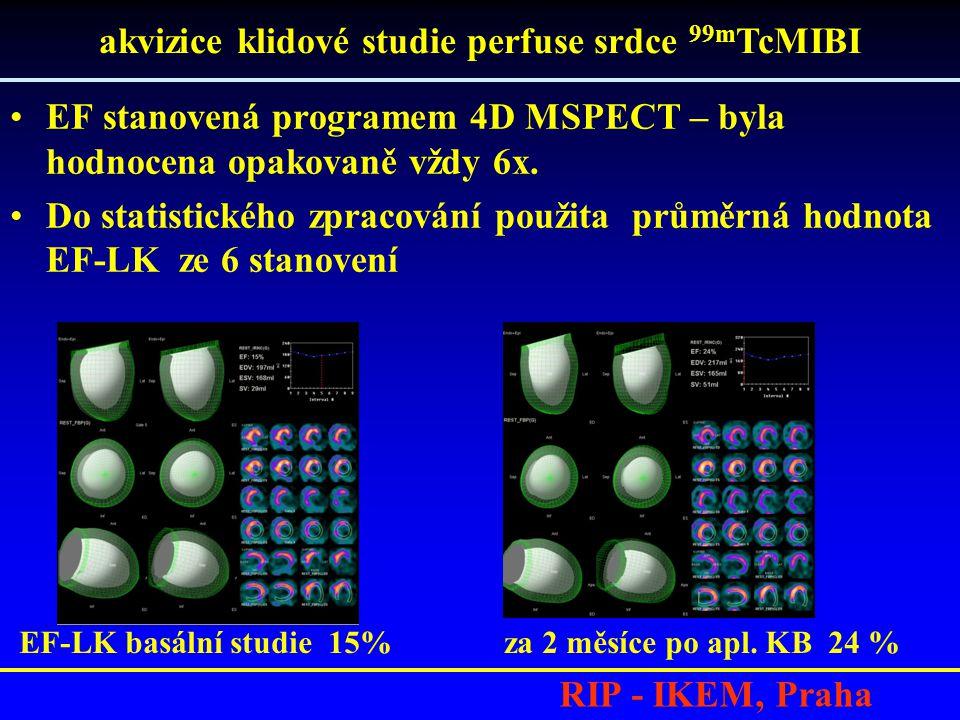 RIP - IKEM, Praha EF stanovená programem 4D MSPECT – byla hodnocena opakovaně vždy 6x.