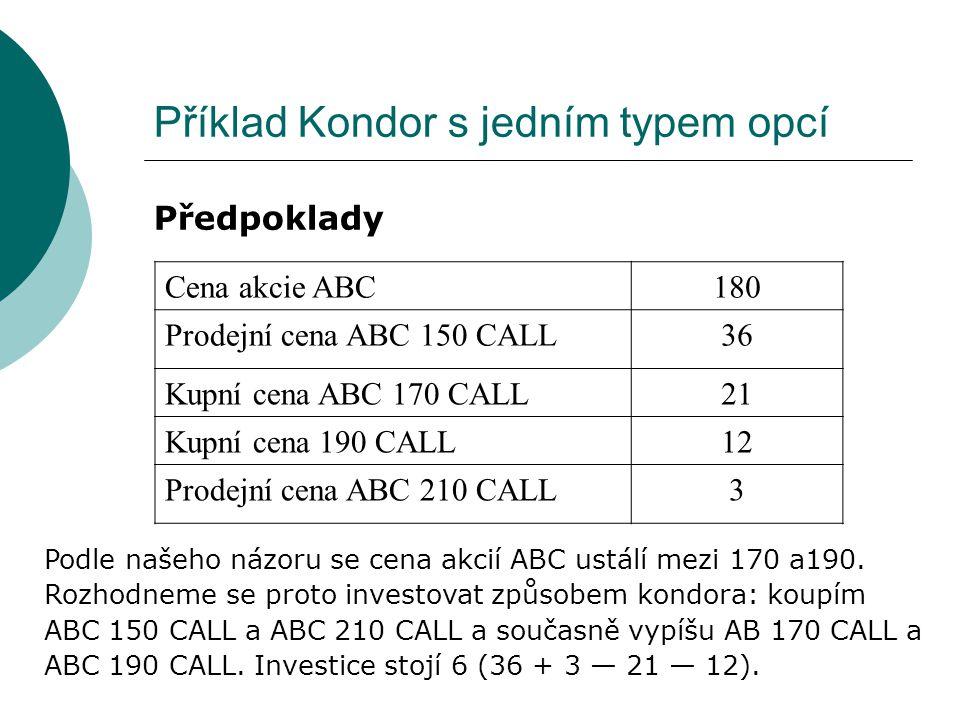 Příklad Kondor s jedním typem opcí Předpoklady Cena akcie ABC180 Prodejní cena ABC 150 CALL36 Kupní cena ABC 170 CALL21 Kupní cena 190 CALL12 Prodejní