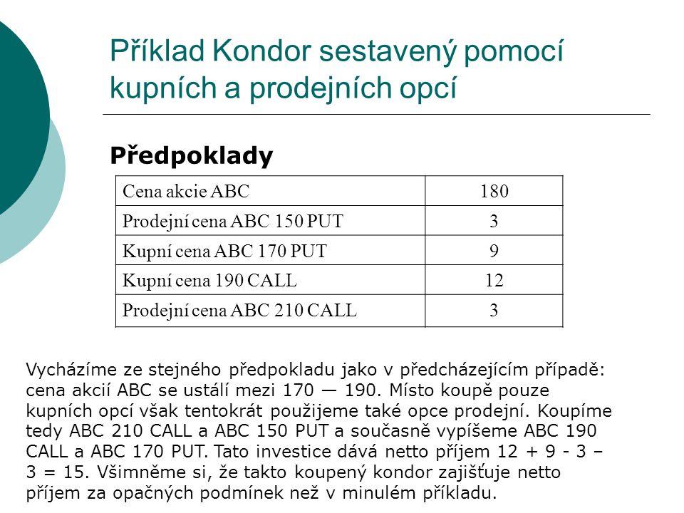 Příklad Kondor sestavený pomocí kupních a prodejních opcí Předpoklady Cena akcie ABC180 Prodejní cena ABC 150 PUT3 Kupní cena ABC 170 PUT9 Kupní cena