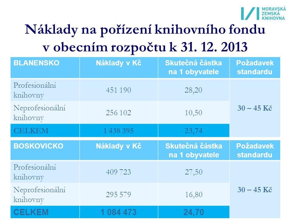 Náklady na pořízení knihovního fondu v obecním rozpočtu k 31.