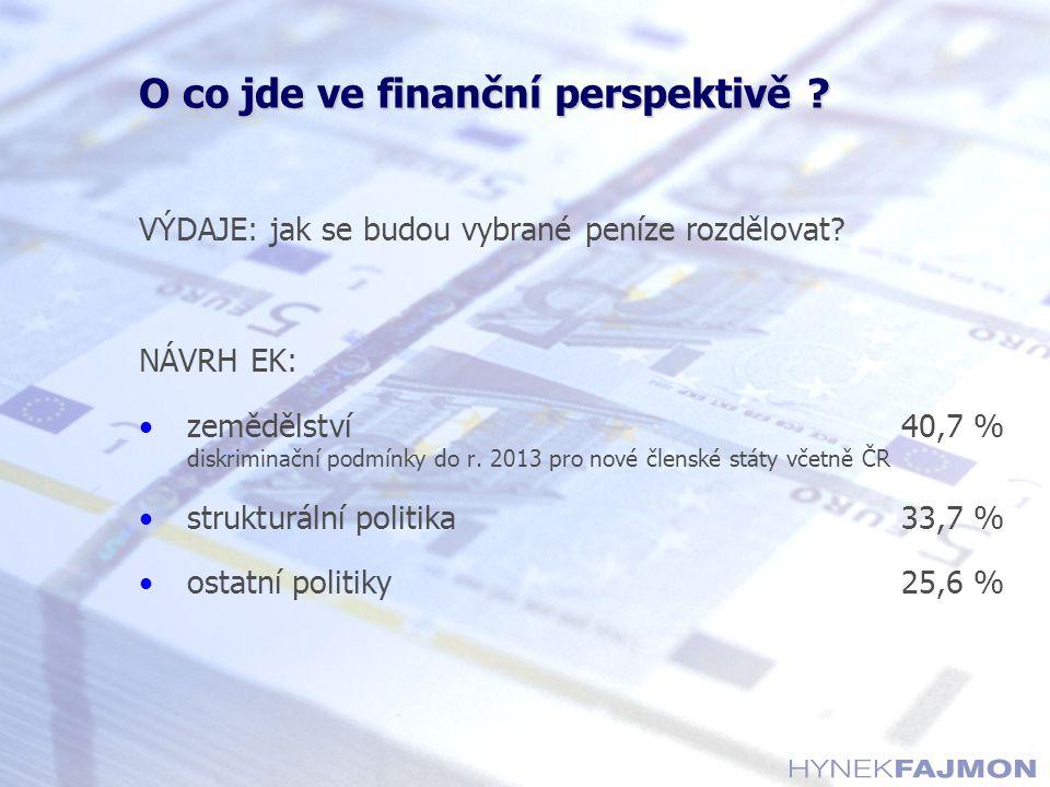 O co jde ve finanční perspektivě ? VÝDAJE: jak se budou vybrané peníze rozdělovat? NÁVRH EK: zemědělství40,7 % diskriminační podmínky do r. 2013 pro n
