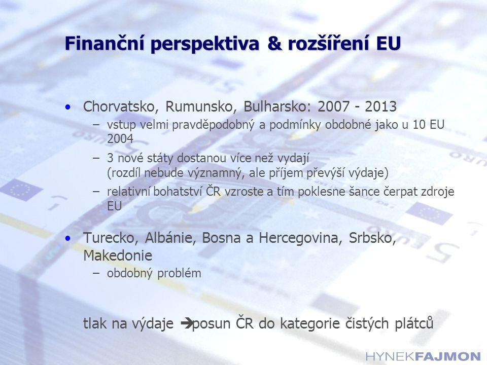 Finanční perspektiva & rozšíření EU Chorvatsko, Rumunsko, Bulharsko: 2007 - 2013 –vstup velmi pravděpodobný a podmínky obdobné jako u 10 EU 2004 –3 no