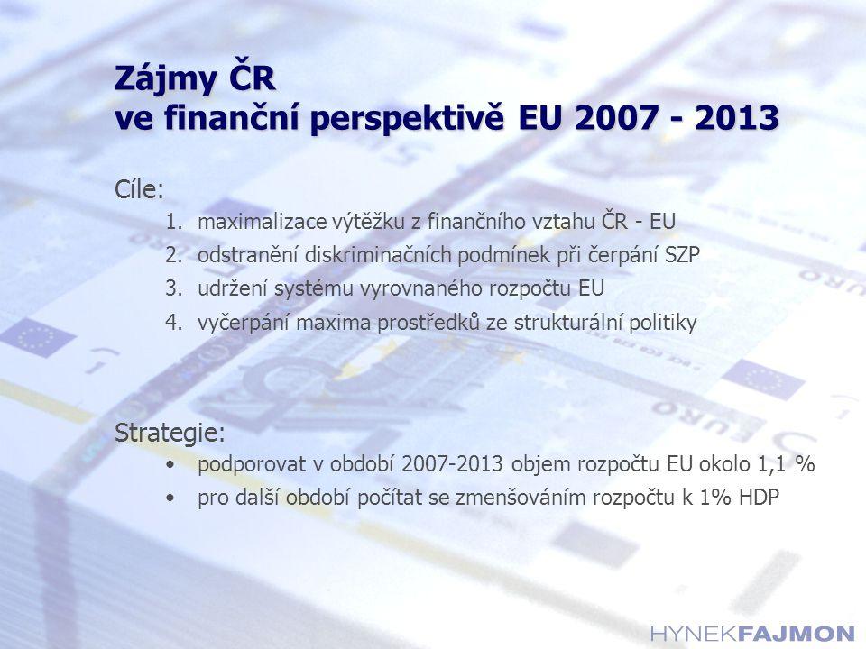 Zájmy ČR ve finanční perspektivě EU 2007 - 2013 Cíle: 1.maximalizace výtěžku z finančního vztahu ČR - EU 2.odstranění diskriminačních podmínek při čerpání SZP 3.udržení systému vyrovnaného rozpočtu EU 4.vyčerpání maxima prostředků ze strukturální politiky Strategie: podporovat v období 2007-2013 objem rozpočtu EU okolo 1,1 % pro další období počítat se zmenšováním rozpočtu k 1% HDP