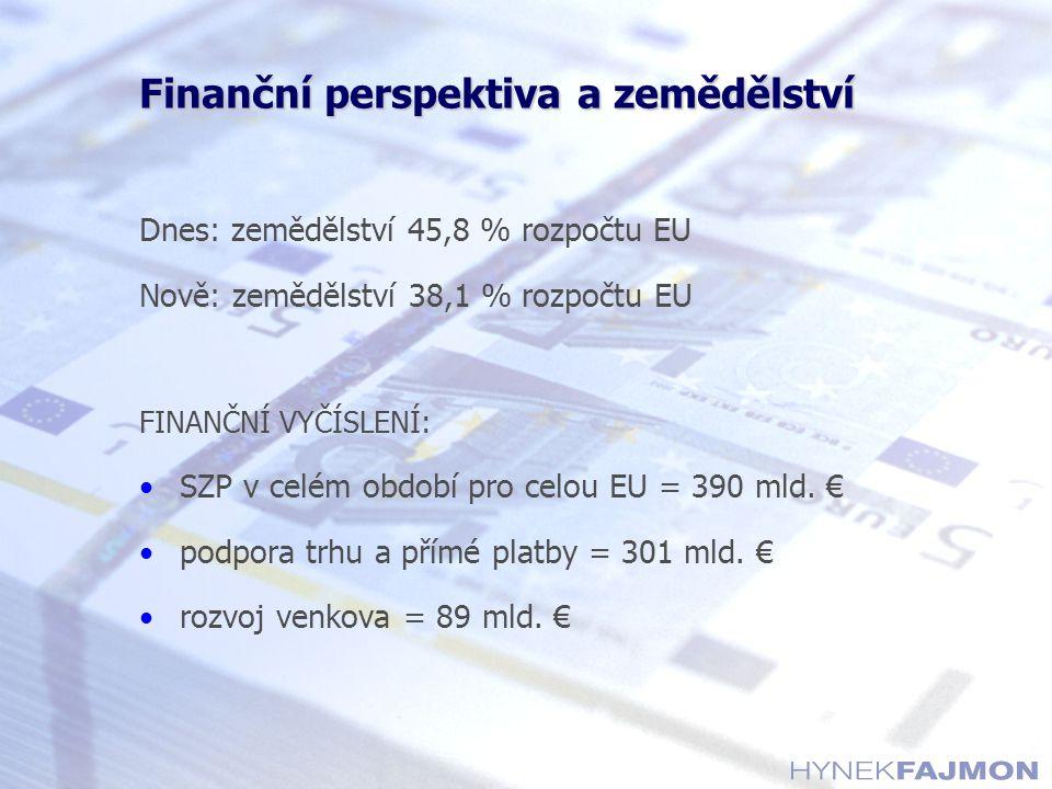 Finanční perspektiva a zemědělství Dnes: zemědělství 45,8 % rozpočtu EU Nově: zemědělství 38,1 % rozpočtu EU FINANČNÍ VYČÍSLENÍ: SZP v celém období pr