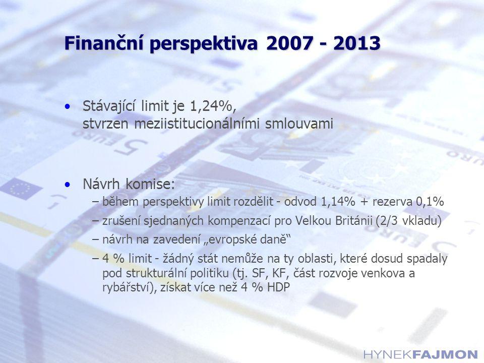Finanční perspektiva 2007 - 2013 Stávající limit je 1,24%, stvrzen meziistitucionálními smlouvami Návrh komise: –během perspektivy limit rozdělit - od
