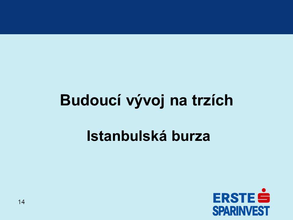 14 Budoucí vývoj na trzích Istanbulská burza