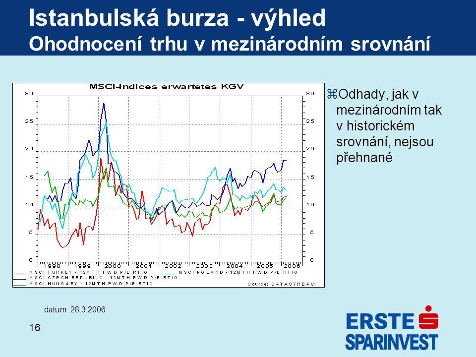 16 zOdhady, jak v mezinárodním tak v historickém srovnání, nejsou přehnané Istanbulská burza - výhled Ohodnocení trhu v mezinárodním srovnání datum: 2