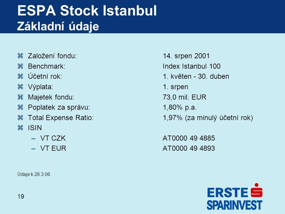 19 zZaložení fondu: 14. srpen 2001 zBenchmark: Index Istanbul 100 zÚčetní rok:1. květen - 30. duben zVýplata:1. srpen zMajetek fondu: 73,0 mil. EUR zP