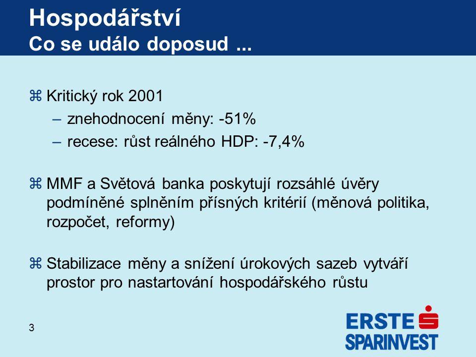 3 zKritický rok 2001 –znehodnocení měny: -51% –recese: růst reálného HDP: -7,4% zMMF a Světová banka poskytují rozsáhlé úvěry podmíněné splněním přísných kritérií (měnová politika, rozpočet, reformy) zStabilizace měny a snížení úrokových sazeb vytváří prostor pro nastartování hospodářského růstu Hospodářství Co se událo doposud...