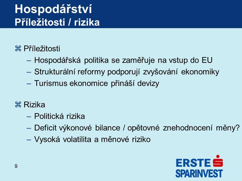 9 zPříležitosti –Hospodářská politika se zaměřuje na vstup do EU –Strukturální reformy podporují zvyšování ekonomiky –Turismus ekonomice přináší deviz