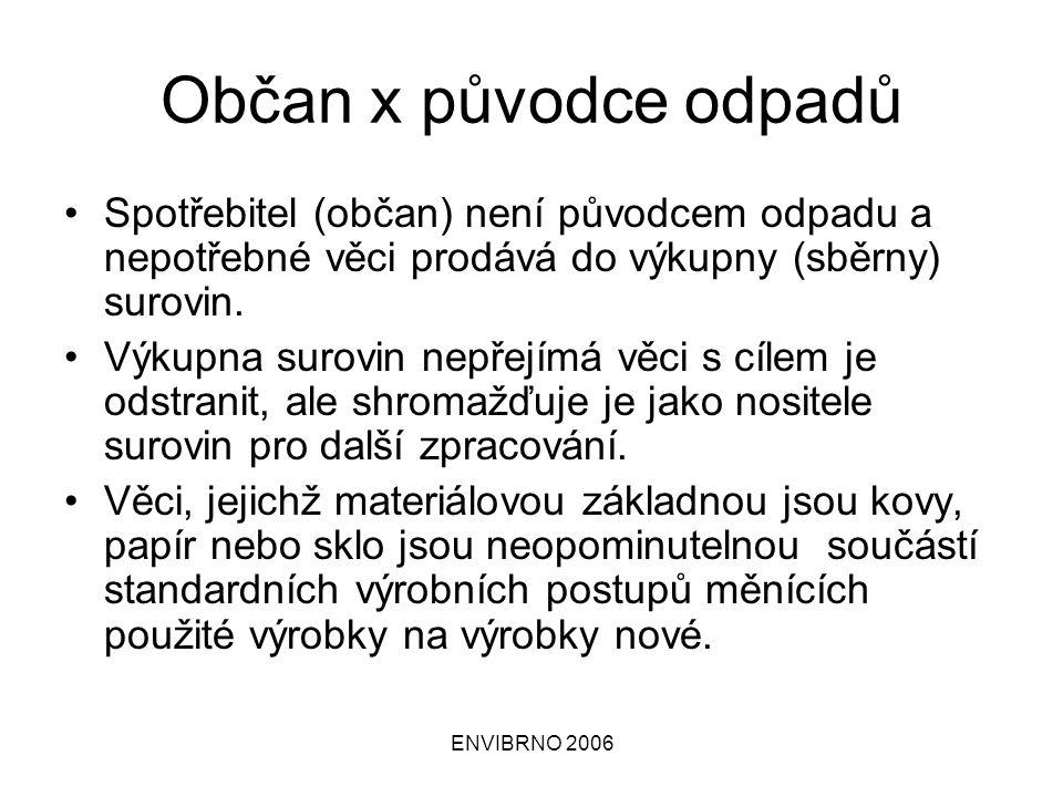 ENVIBRNO 2006 Občan x původce odpadů Spotřebitel (občan) není původcem odpadu a nepotřebné věci prodává do výkupny (sběrny) surovin.