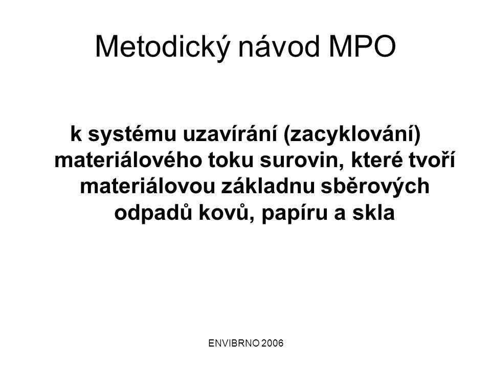 ENVIBRNO 2006 Metodický návod MPO k systému uzavírání (zacyklování) materiálového toku surovin, které tvoří materiálovou základnu sběrových odpadů kovů, papíru a skla