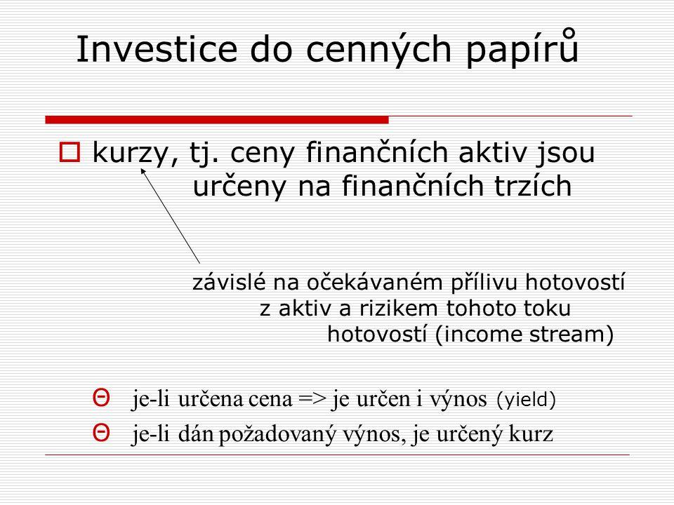 Investice do cenných papírů  kurzy, tj.