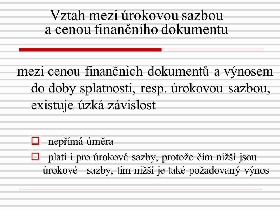 Vztah mezi úrokovou sazbou a cenou finančního dokumentu mezi cenou finančních dokumentů a výnosem do doby splatnosti, resp.