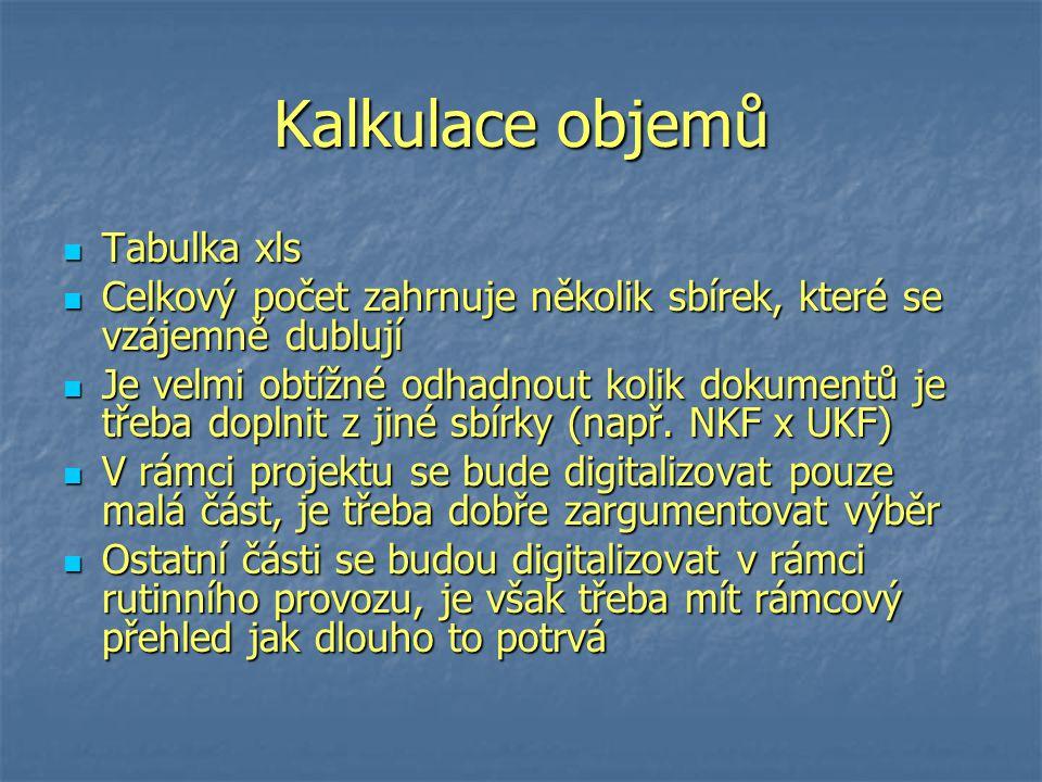 Kalkulace objemů Tabulka xls Tabulka xls Celkový počet zahrnuje několik sbírek, které se vzájemně dublují Celkový počet zahrnuje několik sbírek, které se vzájemně dublují Je velmi obtížné odhadnout kolik dokumentů je třeba doplnit z jiné sbírky (např.
